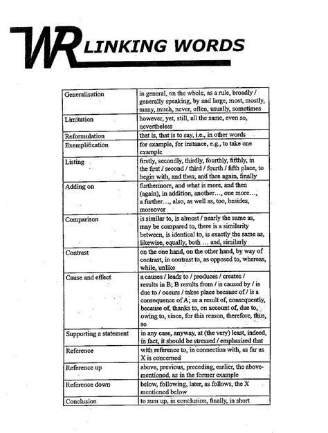 Linking words used in essay writing jpg 1127x1489